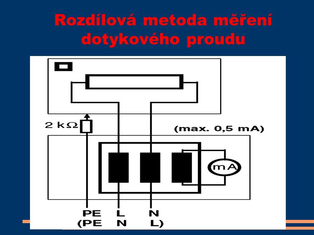 Rozdílová metoda měření dotykového proudu