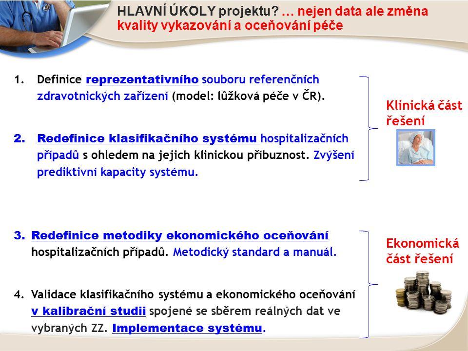 1.Definice reprezentativního souboru referenčních zdravotnických zařízení (model: lůžková péče v ČR).