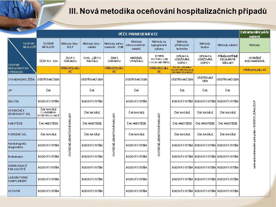 III. Nová metodika oceňování hospitalizačních případů