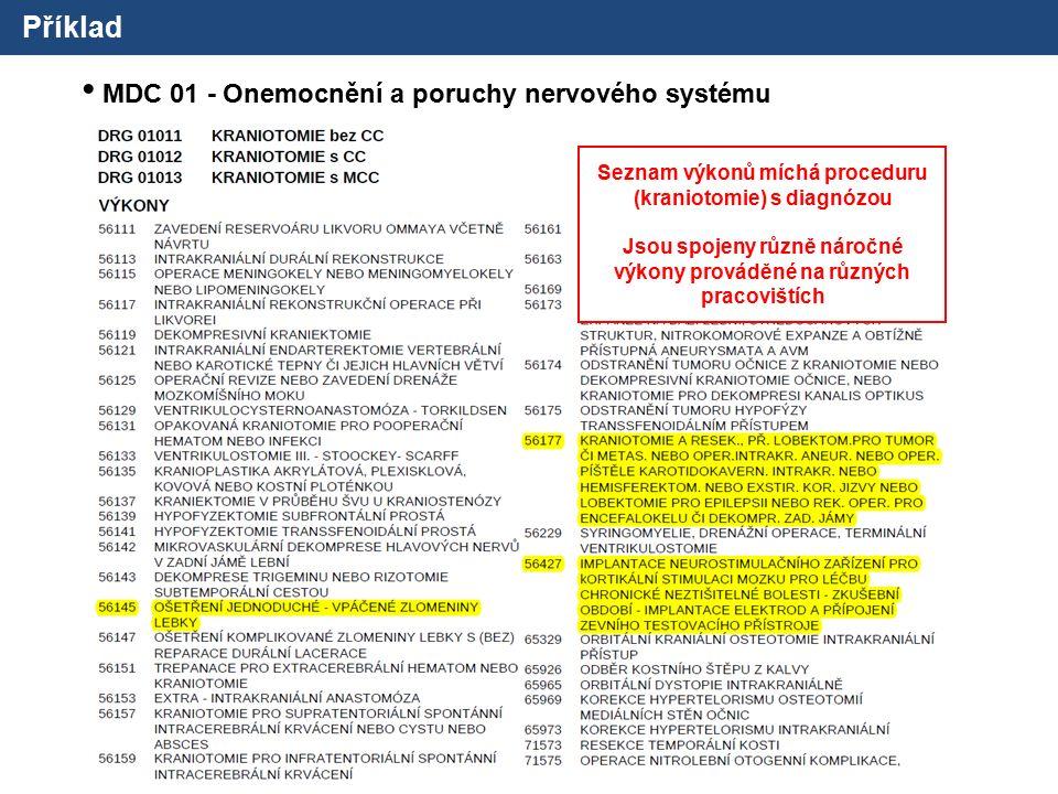 Příklad MDC 01 - Onemocnění a poruchy nervového systému Seznam výkonů míchá proceduru (kraniotomie) s diagnózou Jsou spojeny různě náročné výkony prováděné na různých pracovištích