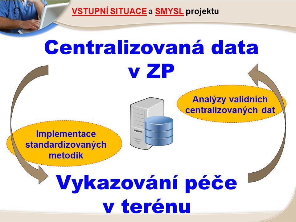 Implementace standardizovaných metodik Vykazování péče v terénu Centralizovaná data v ZP Analýzy validních centralizovaných dat VSTUPNÍ SITUACE a SMYSL projektu