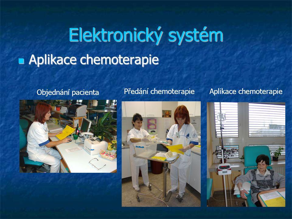 Elektronický systém Aplikace chemoterapie Aplikace chemoterapie Objednání pacienta Předání chemoterapieAplikace chemoterapie