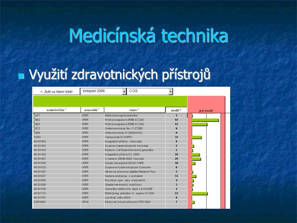 Medicínská technika Využití zdravotnických přístrojů Využití zdravotnických přístrojů