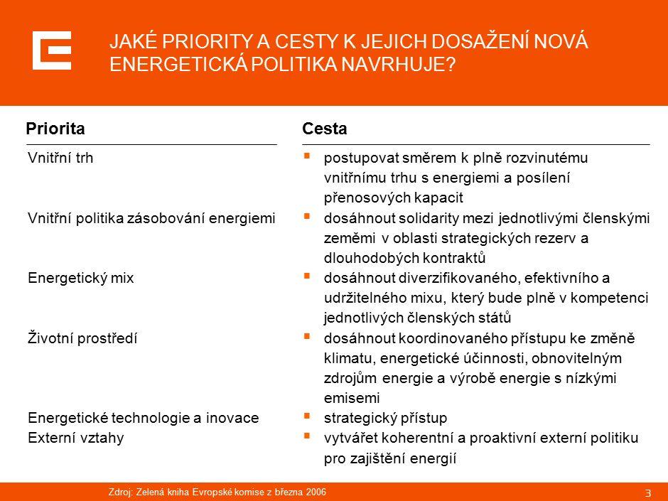 34 Instalovaný výkon hnědouhelných zdrojů ČEZ, a.s.
