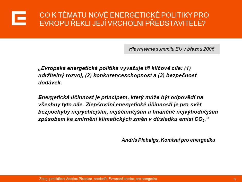 FUNGOVÁNÍ ENERGETICKÝCH TRHŮ V ČR A EU, BUDOUCNOST ČESKÉ ENERGETIKY A JEJÍ LEGISLATIVNÍ RÁMEC 23.