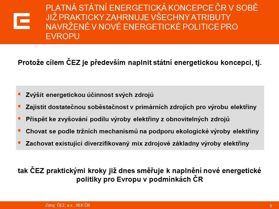 6 AGENDA  Evropská energetická politika  Trh s elektřinou v ČR a jeho stav  Stav a předpoklad vývoje na velkoobchodním trhu s elektřinou  Možnosti pořízení elektřiny na velkoobchodním trhu pro rok 2007  Maloobchodní trh s elektřinou  Praktické kroky ČEZ vedoucí k rozvoji trhu a zajištění dodávek