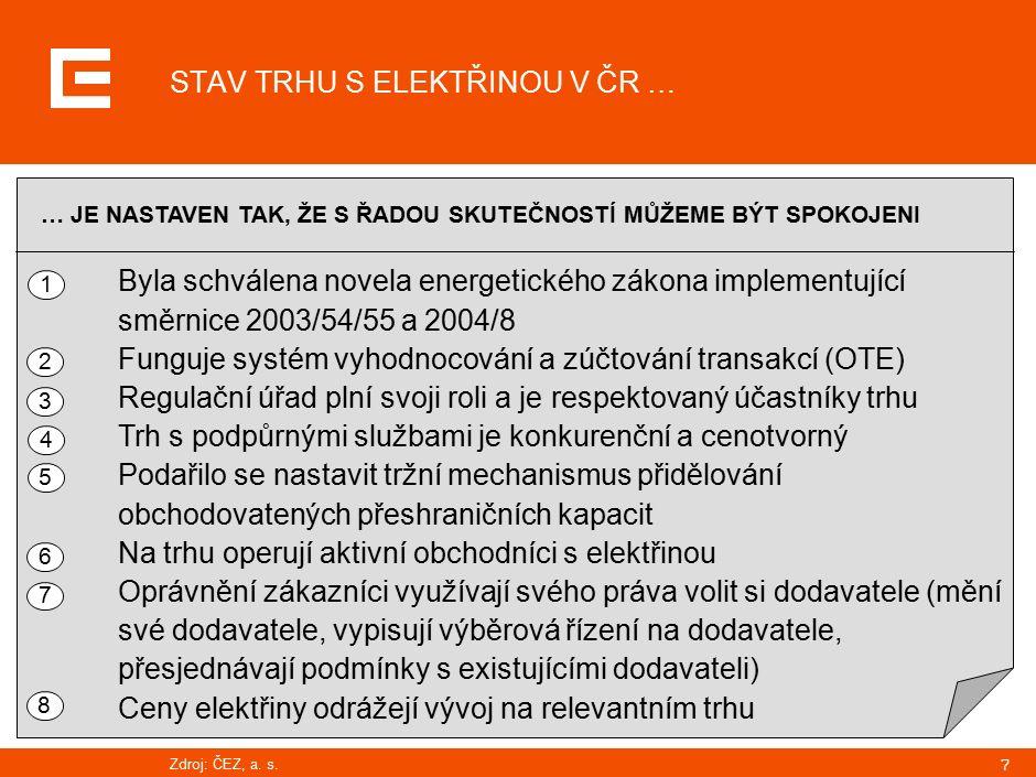 28 AGENDA  Evropská energetická politika  Trh s elektřinou v ČR a jeho stav  Stav a předpoklad vývoje na velkoobchodním trhu s elektřinou  Možnosti pořízení elektřiny na velkoobchodním trhu pro rok 2007  Maloobchodní trh s elektřinou  Praktické kroky ČEZ vedoucí k rozvoji trhu a zajištění dodávek