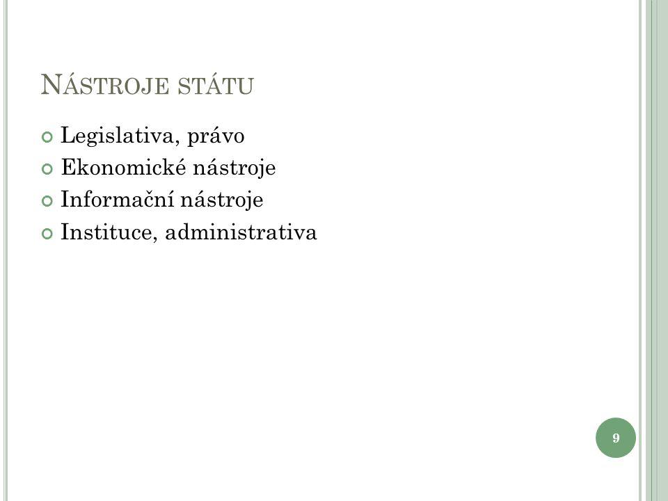 N ÁSTROJE STÁTU Legislativa, právo Ekonomické nástroje Informační nástroje Instituce, administrativa 9
