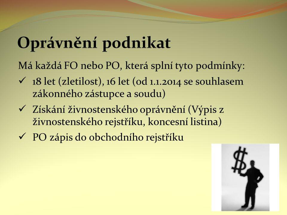 Má každá FO nebo PO, která splní tyto podmínky: 18 let (zletilost), 16 let (od 1.1.2014 se souhlasem zákonného zástupce a soudu) Získání živnostenskéh