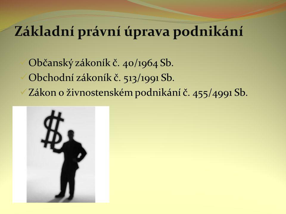Základní právní úprava podnikání Občanský zákoník č. 40/1964 Sb. Obchodní zákoník č. 513/1991 Sb. Zákon o živnostenském podnikání č. 455/4991 Sb.