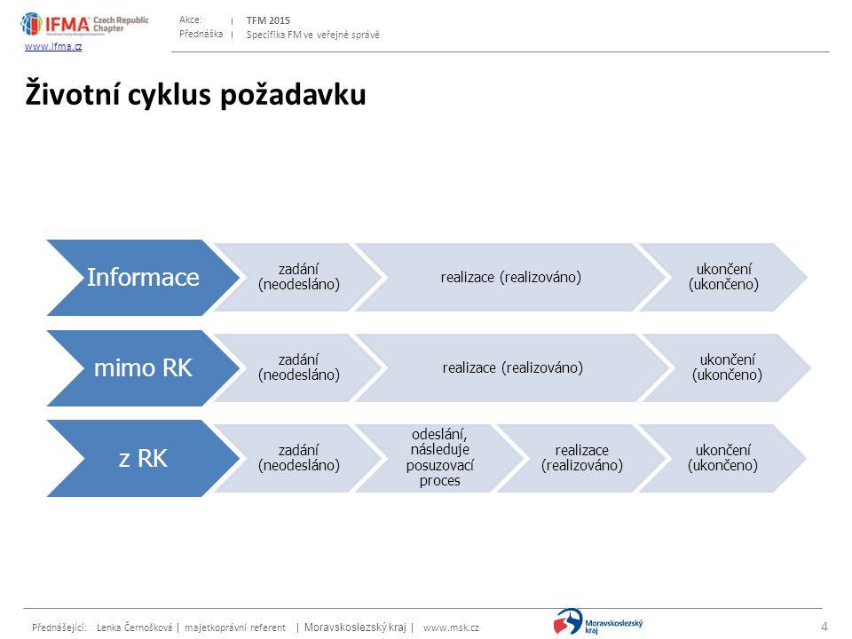 Přednáška Akce: Přednášející: Lenka Černošková | majetkoprávní referent | Moravskoslezský kraj | www.msk.cz TFM 2015 www.ifma.cz Specifika FM ve veřejné správě Životní cyklus požadavku 4