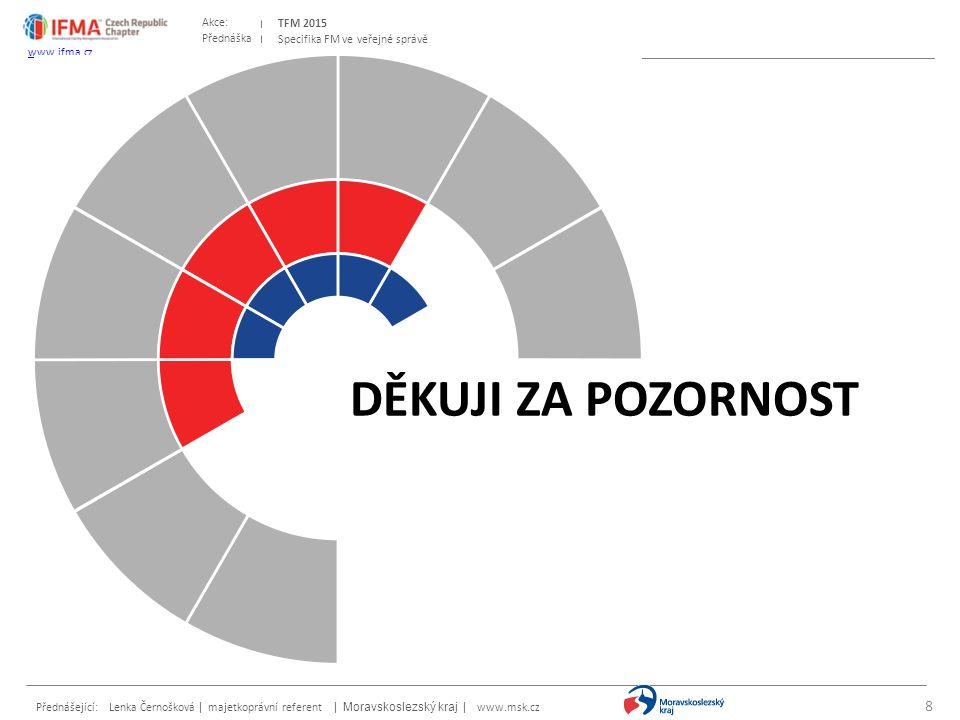 Přednáška Akce: Přednášející: Lenka Černošková | majetkoprávní referent | Moravskoslezský kraj | www.msk.cz TFM 2015 www.ifma.cz Specifika FM ve veřejné správě 8 DĚKUJI ZA POZORNOST