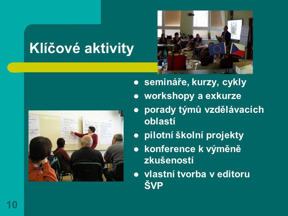 10 Klíčové aktivity semináře, kurzy, cykly workshopy a exkurze porady týmů vzdělávacích oblastí pilotní školní projekty konference k výměně zkušeností