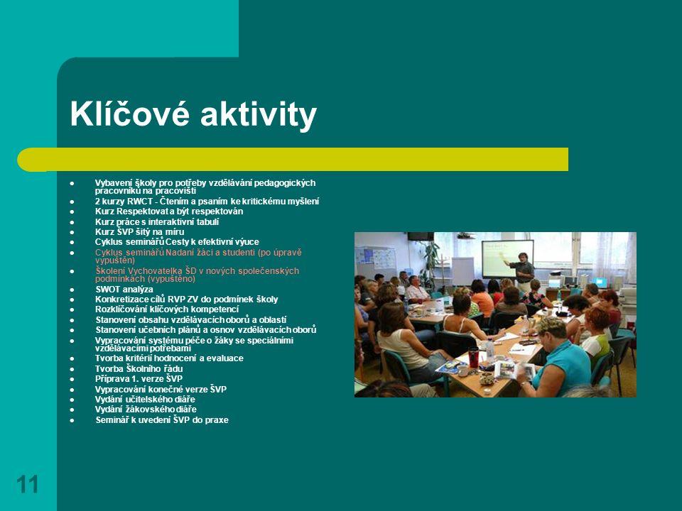 11 Klíčové aktivity Vybavení školy pro potřeby vzdělávání pedagogických pracovníků na pracovišti 2 kurzy RWCT - Čtením a psaním ke kritickému myšlení