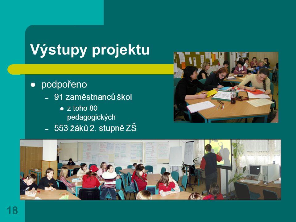 18 Výstupy projektu podpořeno – 91 zaměstnanců škol z toho 80 pedagogických – 553 žáků 2. stupně ZŠ