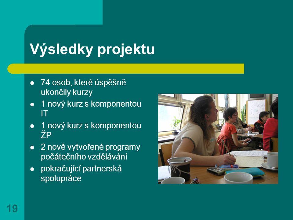 19 Výsledky projektu 74 osob, které úspěšně ukončily kurzy 1 nový kurz s komponentou IT 1 nový kurz s komponentou ŽP 2 nově vytvořené programy počátečního vzdělávání pokračující partnerská spolupráce