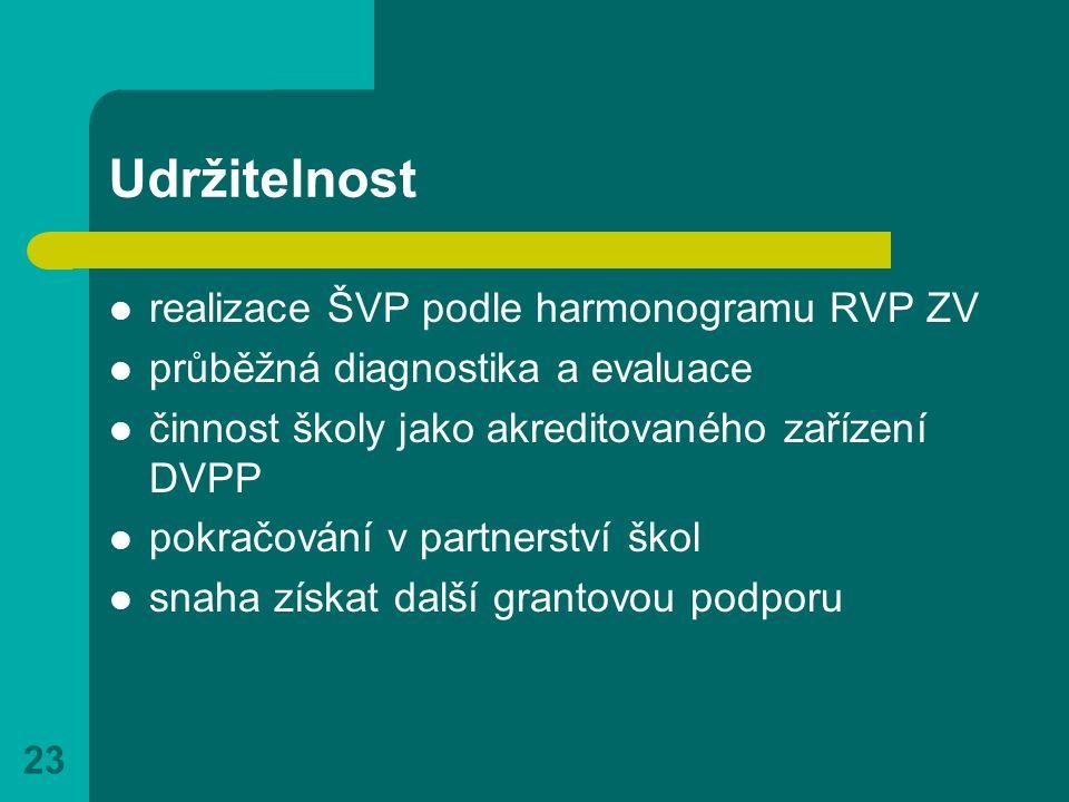23 Udržitelnost realizace ŠVP podle harmonogramu RVP ZV průběžná diagnostika a evaluace činnost školy jako akreditovaného zařízení DVPP pokračování v partnerství škol snaha získat další grantovou podporu
