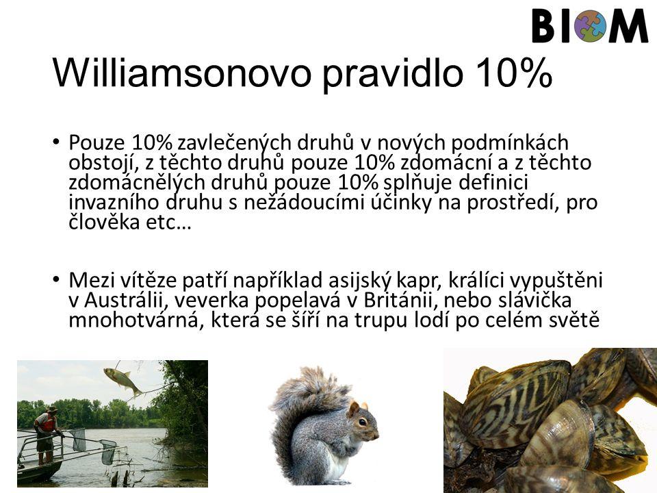 Williamsonovo pravidlo 10% Pouze 10% zavlečených druhů v nových podmínkách obstojí, z těchto druhů pouze 10% zdomácní a z těchto zdomácnělých druhů pouze 10% splňuje definici invazního druhu s nežádoucími účinky na prostředí, pro člověka etc… Mezi vítěze patří například asijský kapr, králíci vypuštěni v Austrálii, veverka popelavá v Británii, nebo slávička mnohotvárná, která se šíří na trupu lodí po celém světě