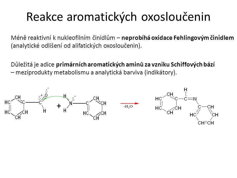 Reakce aromatických oxosloučenin Méně reaktivní k nukleofilním činidlům – neprobíhá oxidace Fehlingovým činidlem (analytické odlišení od alifatických oxosloučenin).
