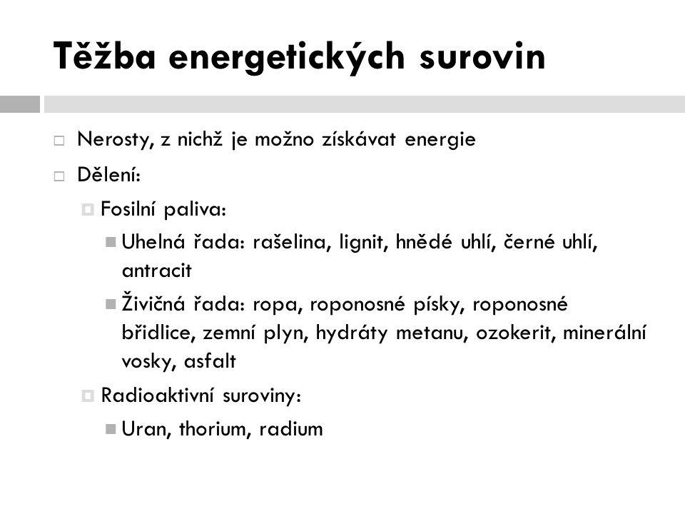Těžba energetických surovin Roponosné písky Roponosná břidlice Hydráty methanu http://geologie.vsb.cz/loziska/suroviny/energeticke_suroviny.html Ozokerit a minerální vosky