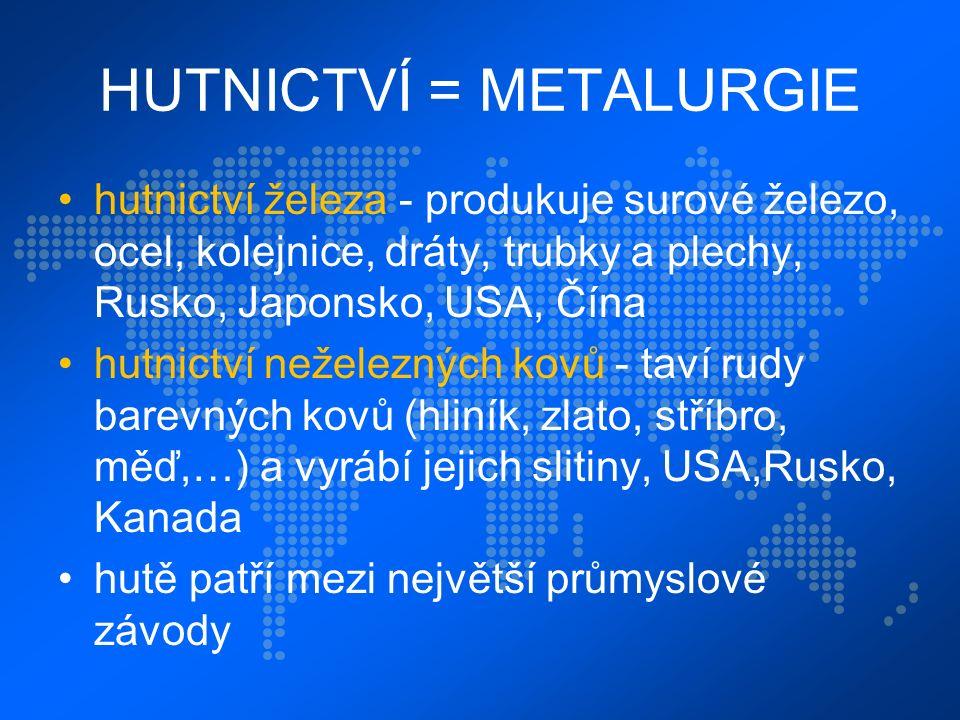 HUTNICTVÍ = METALURGIE hutnictví železa - produkuje surové železo, ocel, kolejnice, dráty, trubky a plechy, Rusko, Japonsko, USA, Čína hutnictví neželezných kovů - taví rudy barevných kovů (hliník, zlato, stříbro, měď,…) a vyrábí jejich slitiny, USA,Rusko, Kanada hutě patří mezi největší průmyslové závody