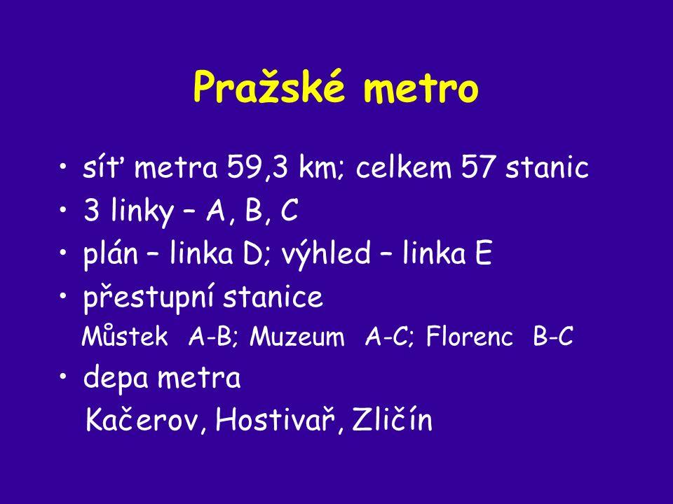Pražské metro síť metra 59,3 km; celkem 57 stanic 3 linky – A, B, C plán – linka D; výhled – linka E přestupní stanice Můstek A-B; Muzeum A-C; Florenc B-C depa metra Kačerov, Hostivař, Zličín