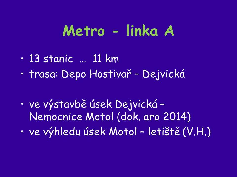 Metro - linka A 13 stanic … 11 km trasa: Depo Hostivař – Dejvická ve výstavbě úsek Dejvická – Nemocnice Motol (dok.