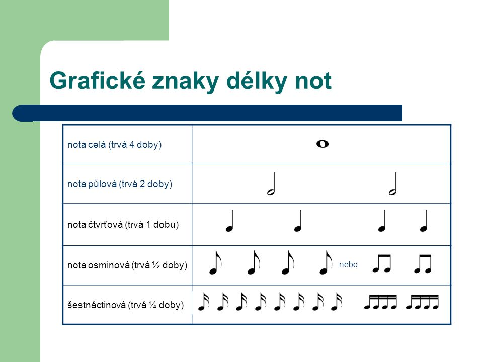 Agogika Způsob interpretace skladby, kdy dochází během její realizace k různým zpomalováním a zrychlováním v duchu záměrů skladatele, ale i interpreta a jeho hudebního cítění