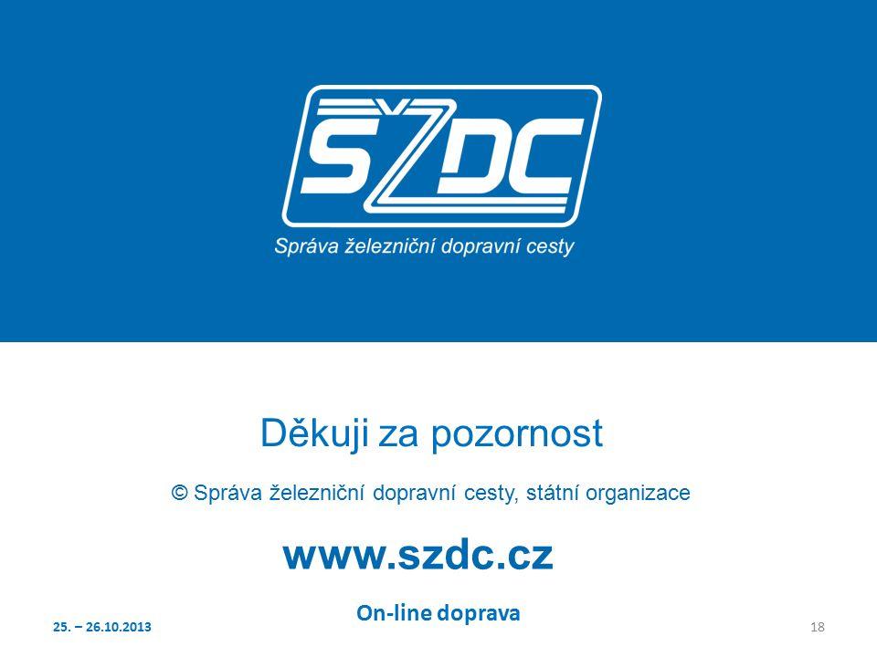 www.szdc.cz Děkuji za pozornost © Správa železniční dopravní cesty, státní organizace 25.