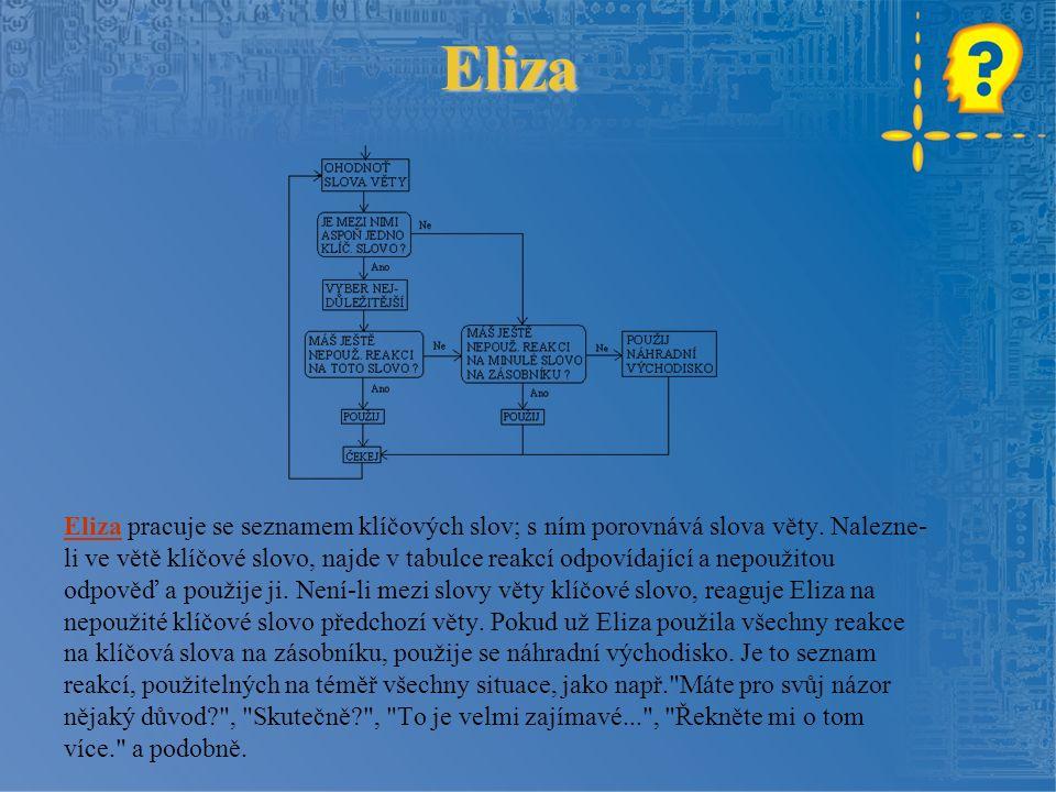 Eliza ElizaEliza pracuje se seznamem klíčových slov; s ním porovnává slova věty.