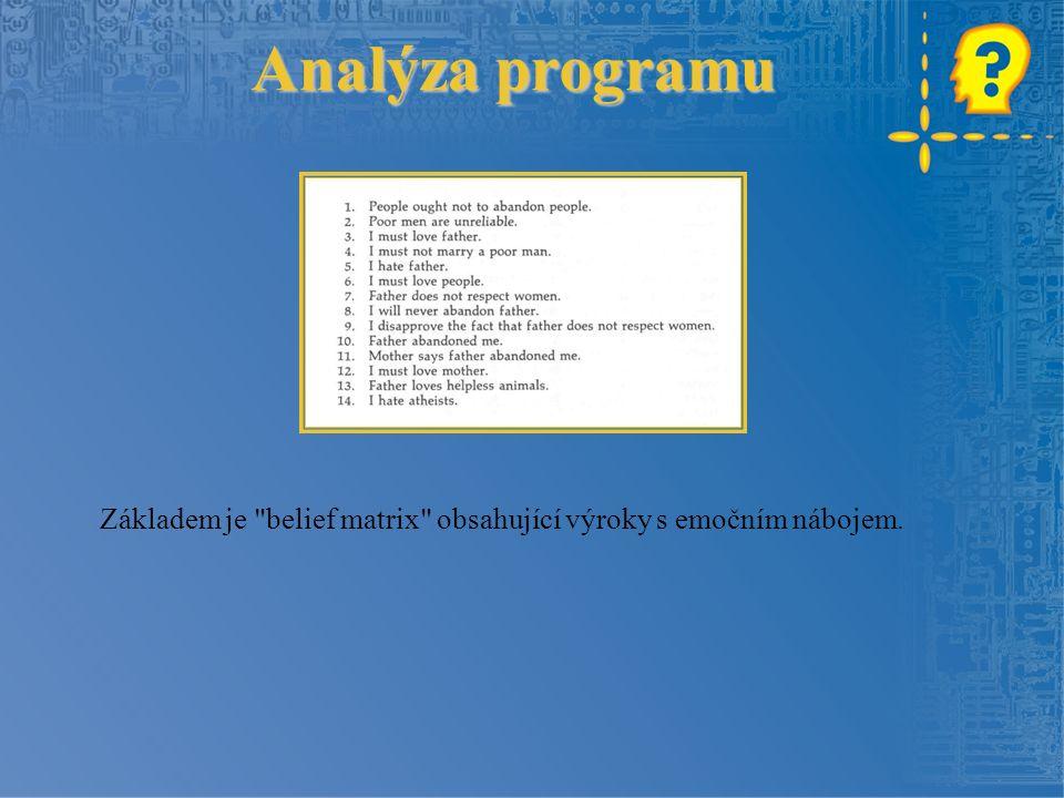 Základem je belief matrix obsahující výroky s emočním nábojem.