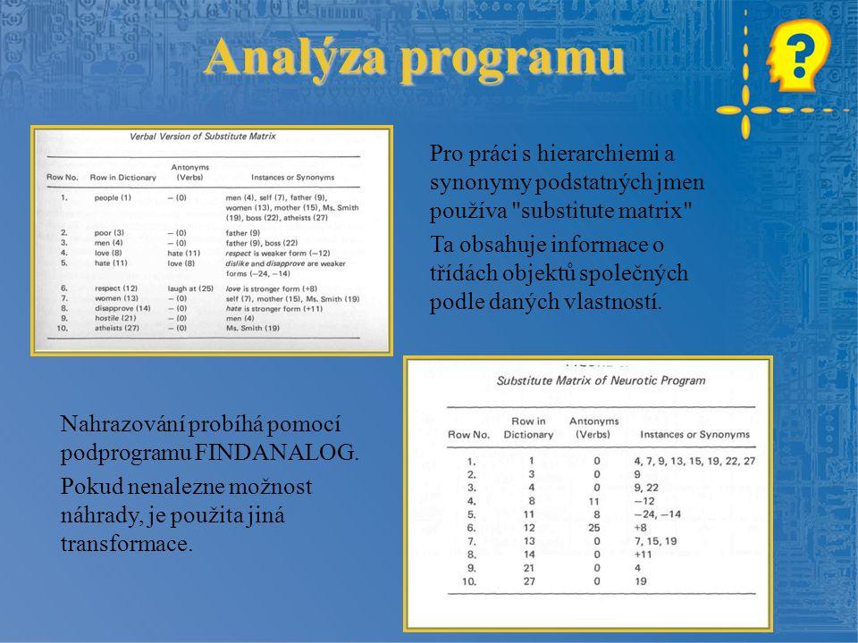 Analýza programu Pro práci s hierarchiemi a synonymy podstatných jmen používa substitute matrix Ta obsahuje informace o třídách objektů společných podle daných vlastností.