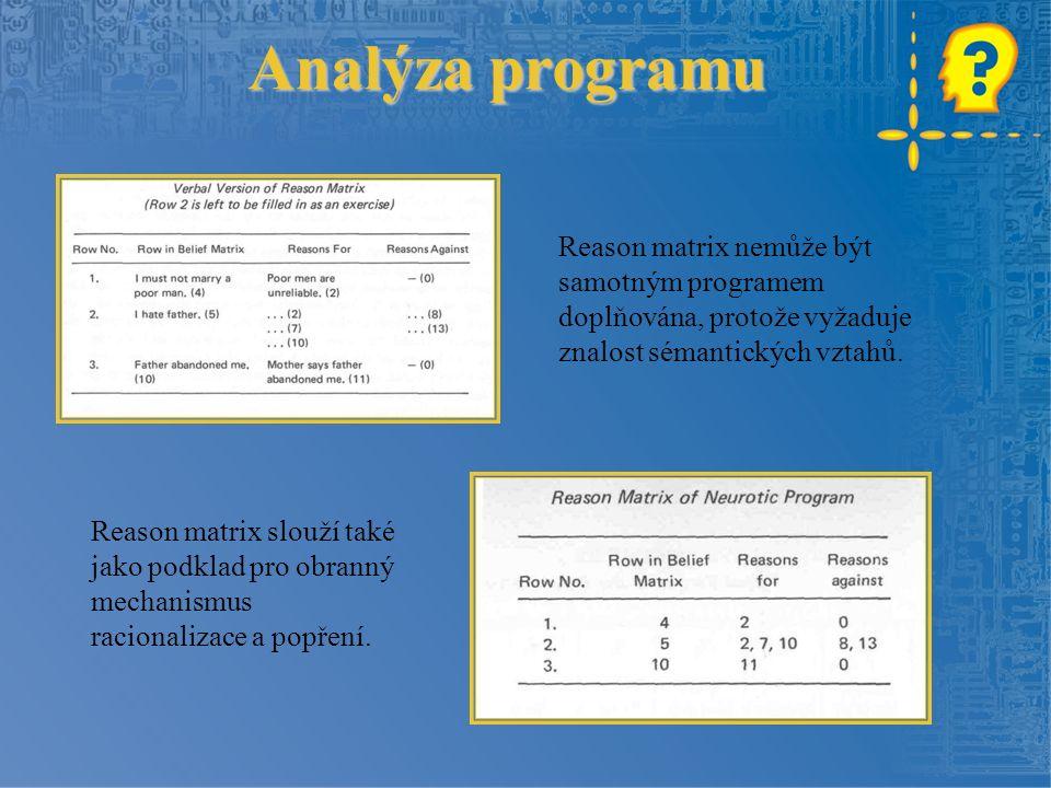 Analýza programu Reason matrix slouží také jako podklad pro obranný mechanismus racionalizace a popření.