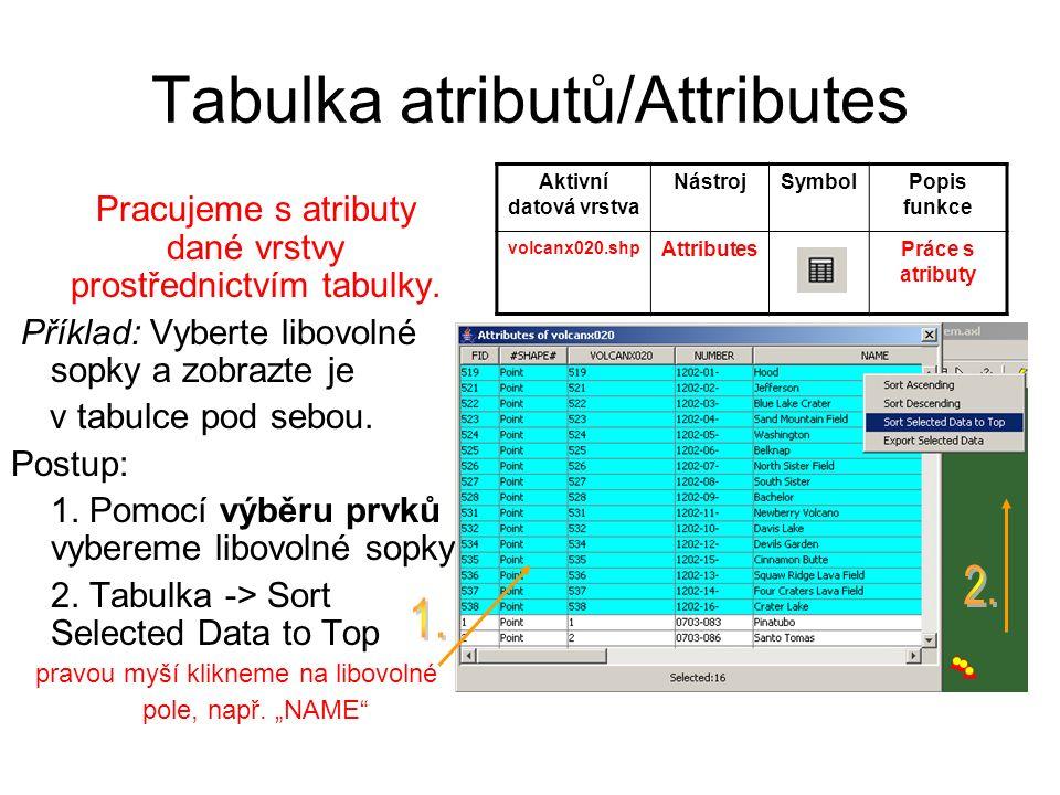 Tabulka atributů/Attributes Pracujeme s atributy dané vrstvy prostřednictvím tabulky.