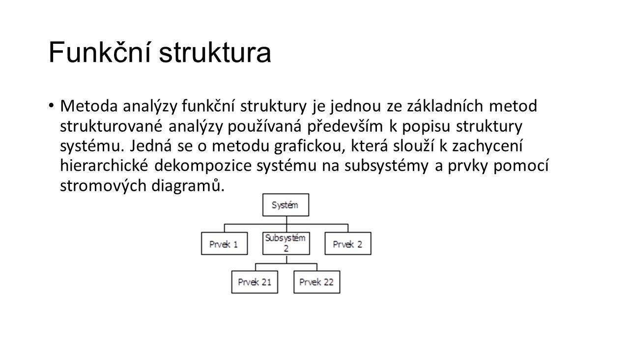 Funkční struktura Metoda analýzy funkční struktury je jednou ze základních metod strukturované analýzy používaná především k popisu struktury systému.