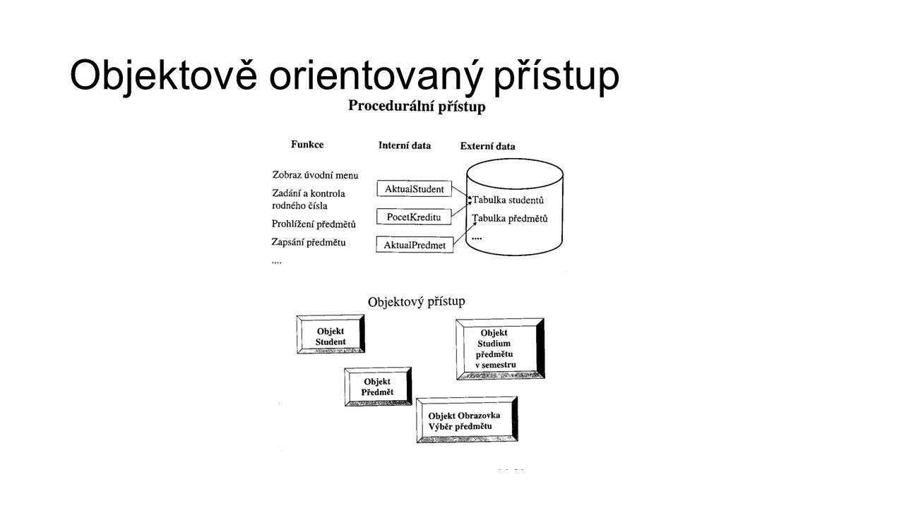 Objektově orientovaný přístup
