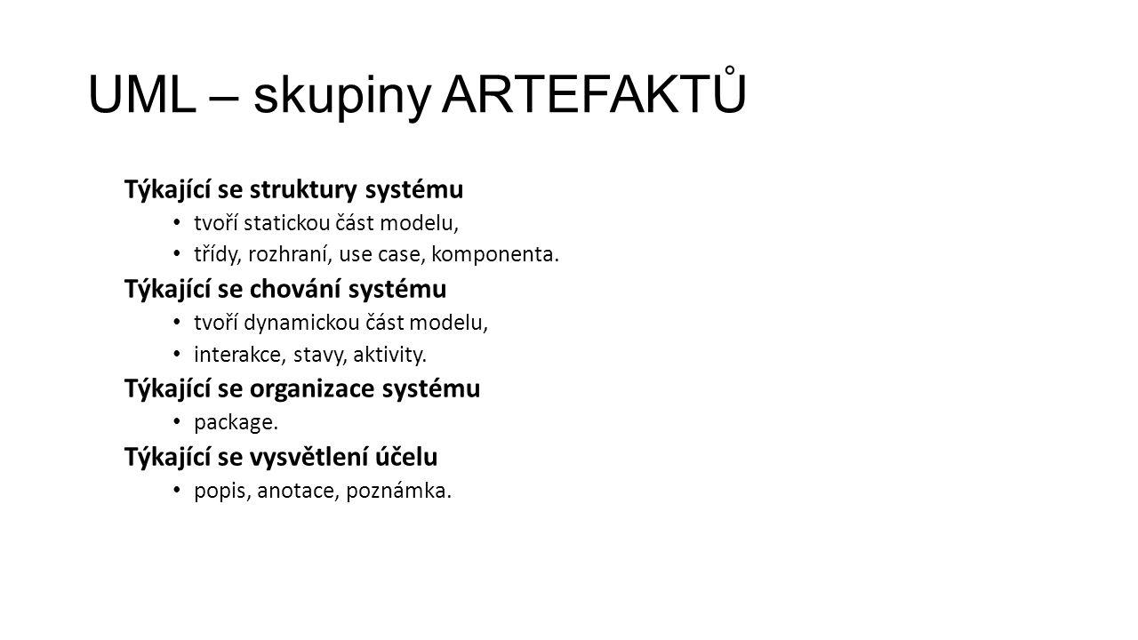UML – skupiny ARTEFAKTŮ Týkající se struktury systému tvoří statickou část modelu, třídy, rozhraní, use case, komponenta.
