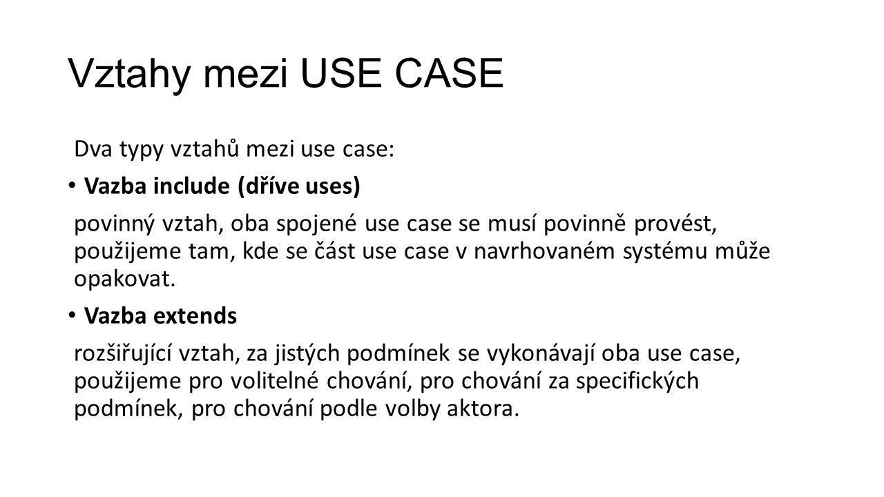 Vztahy mezi USE CASE Dva typy vztahů mezi use case: Vazba include (dříve uses) povinný vztah, oba spojené use case se musí povinně provést, použijeme tam, kde se část use case v navrhovaném systému může opakovat.