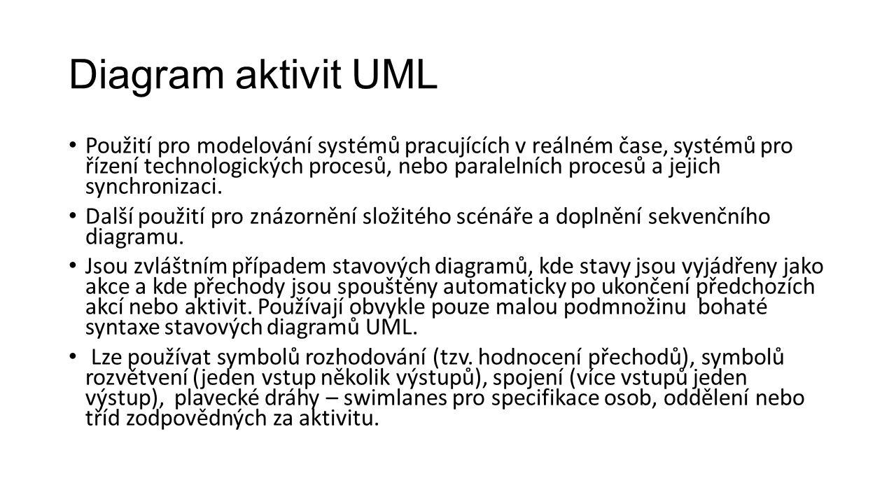 Diagram aktivit UML Použití pro modelování systémů pracujících v reálném čase, systémů pro řízení technologických procesů, nebo paralelních procesů a jejich synchronizaci.