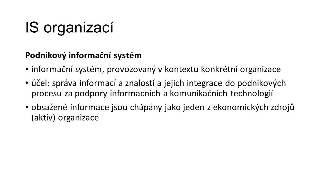 IS organizací Podnikový informační systém informační systém, provozovaný v kontextu konkrétní organizace účel: správa informací a znalostí a jejich integrace do podnikových procesu za podpory informacních a komunikačních technologií obsažené informace jsou chápány jako jeden z ekonomických zdrojů (aktiv) organizace
