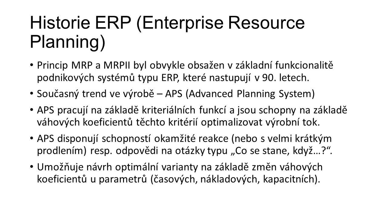 Historie ERP (Enterprise Resource Planning) Princip MRP a MRPII byl obvykle obsažen v základní funkcionalitě podnikových systémů typu ERP, které nastupují v 90.