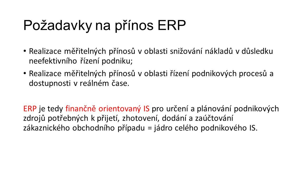Požadavky na přínos ERP Realizace měřitelných přínosů v oblasti snižování nákladů v důsledku neefektivního řízení podniku; Realizace měřitelných přínosů v oblasti řízení podnikových procesů a dostupnosti v reálném čase.