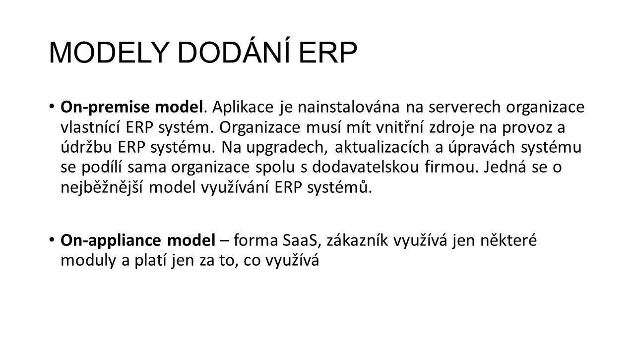MODELY DODÁNÍ ERP On-premise model.