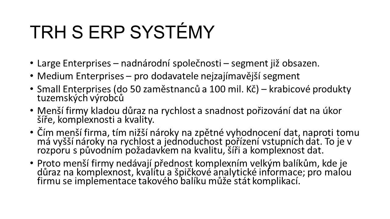 TRH S ERP SYSTÉMY Large Enterprises – nadnárodní společnosti – segment již obsazen.