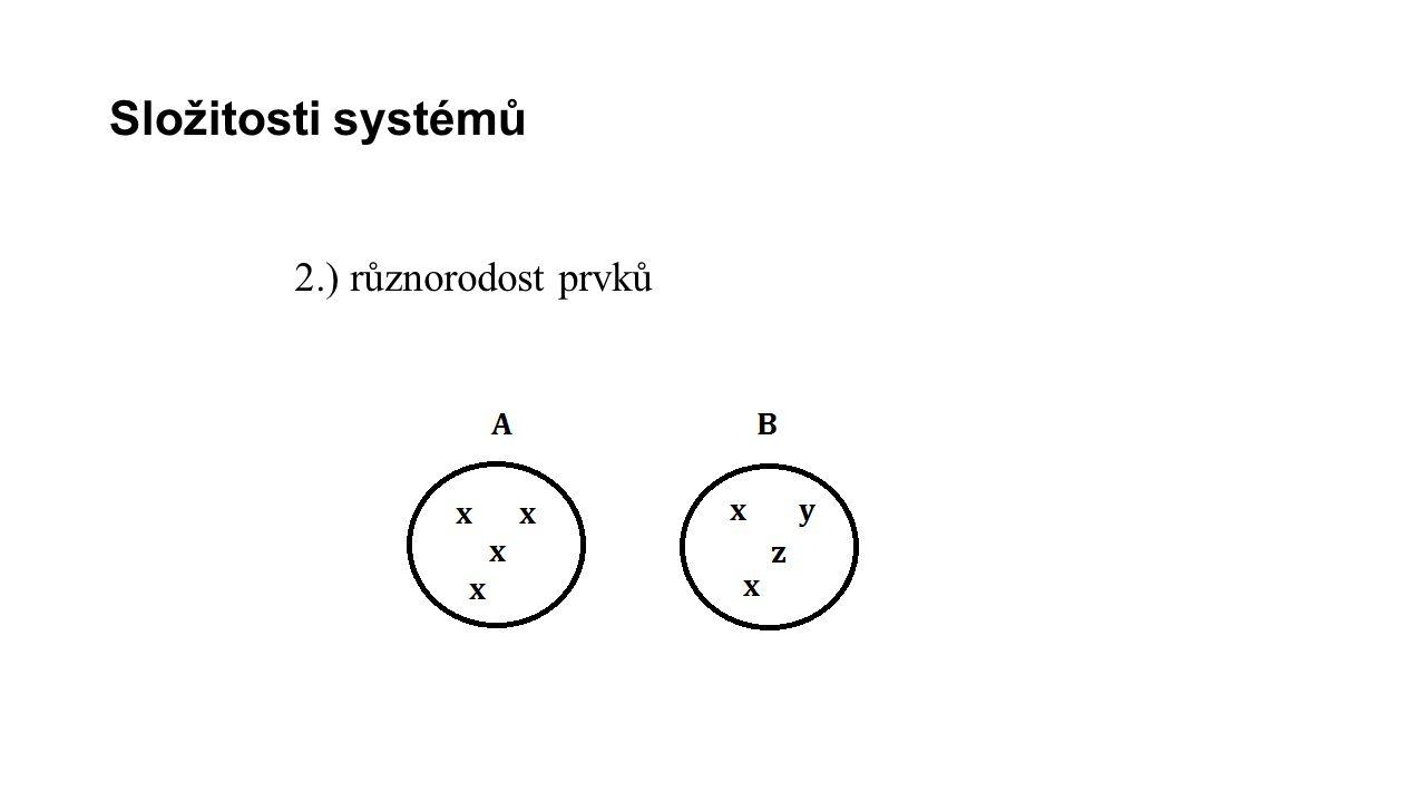 Složitosti systémů 2.) různorodost prvků