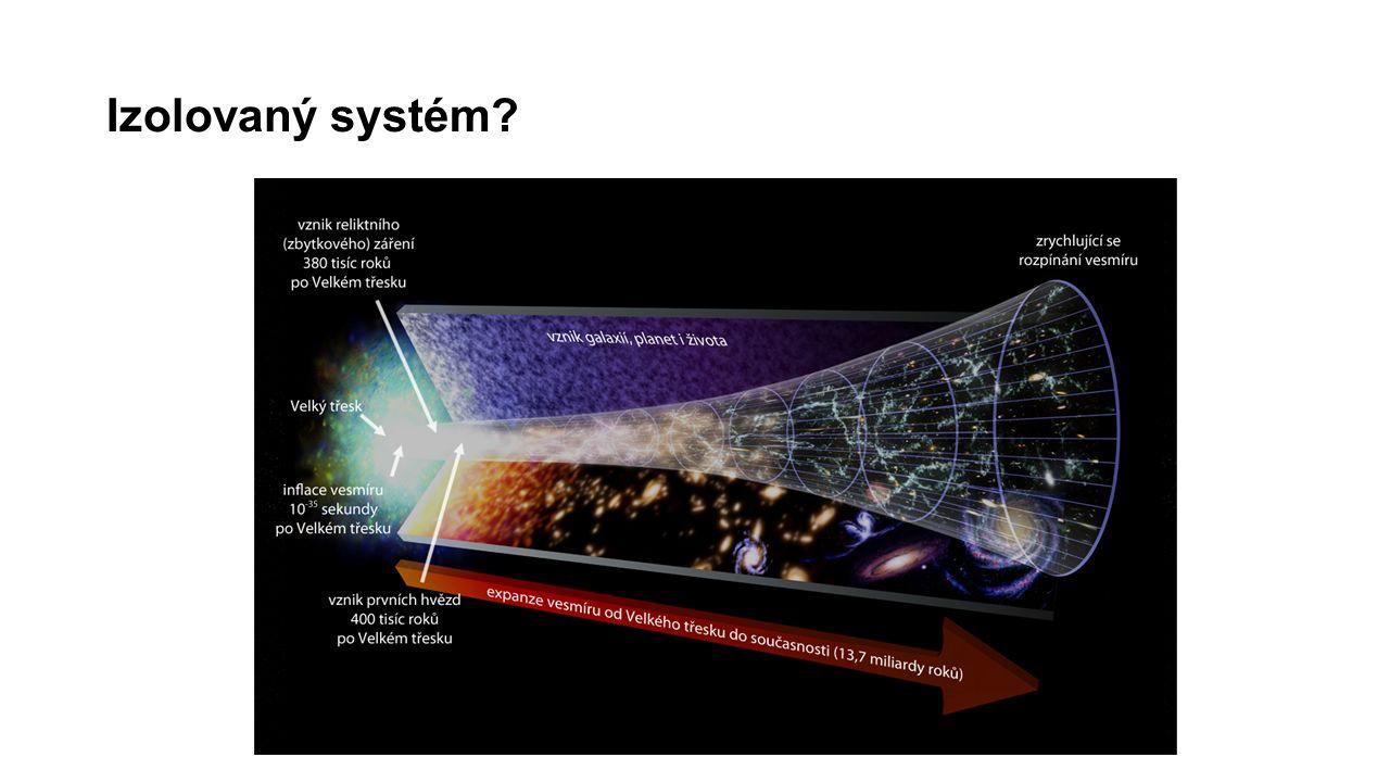 Izolovaný systém?
