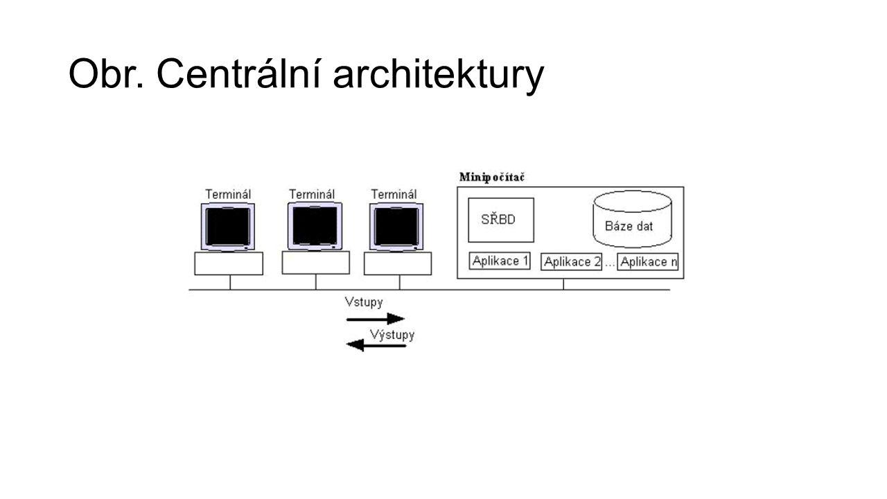 Obr. Centrální architektury