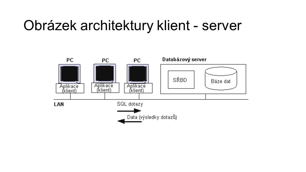 Obrázek architektury klient - server