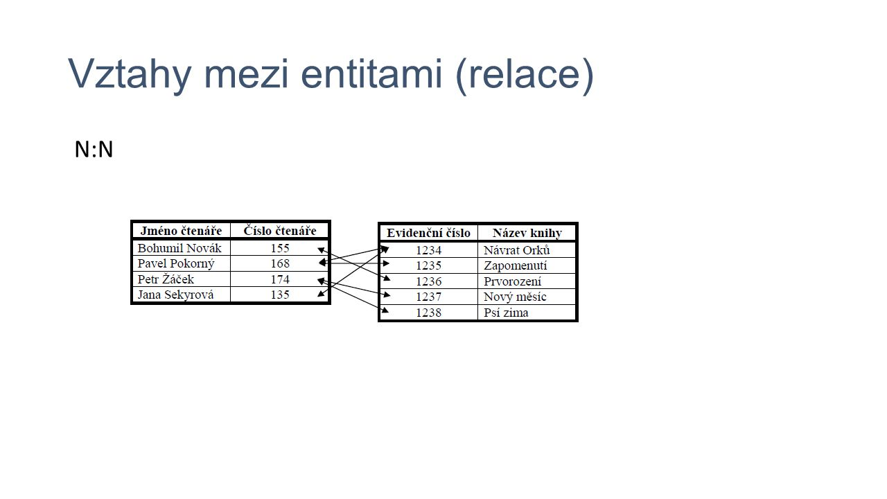 Vztahy mezi entitami (relace) N:N