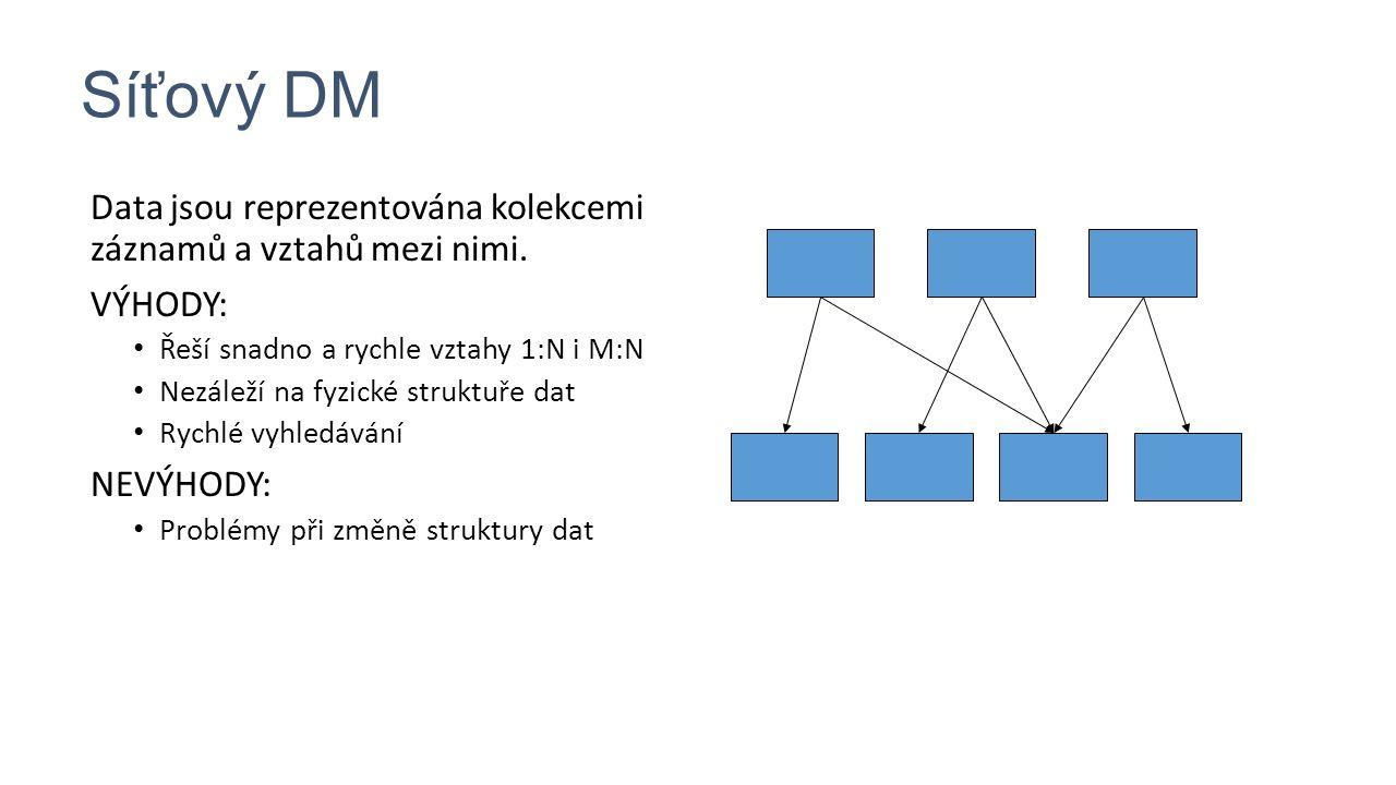 Síťový DM Data jsou reprezentována kolekcemi záznamů a vztahů mezi nimi.